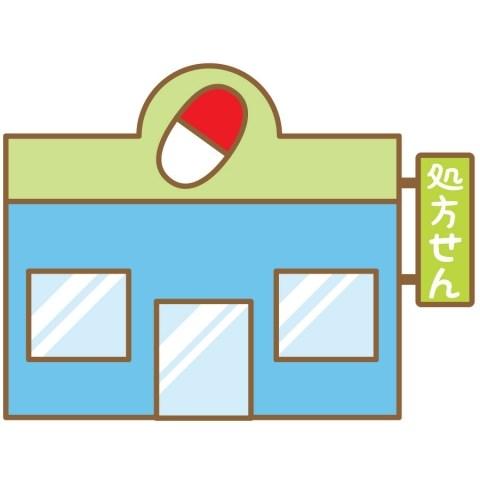 ドラッグストア:佐々木薬局 中山店 1788m