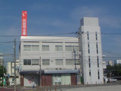 銀行:呉信用金庫 200m 近隣