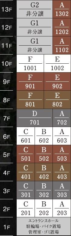 カラーバリエーション対応表